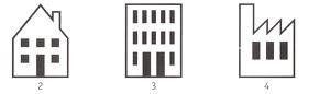 Три основных типа помещений